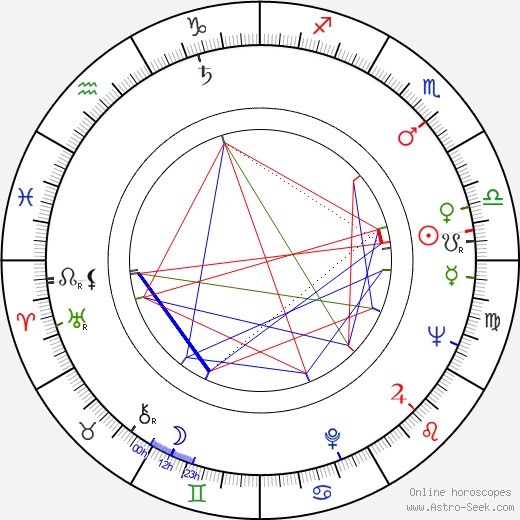Keith Campbell birth chart, Keith Campbell astro natal horoscope, astrology