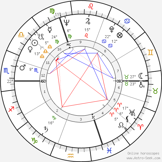Michel Jantzen birth chart, biography, wikipedia 2019, 2020