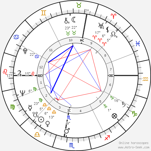 Sylvano Bussotti birth chart, biography, wikipedia 2020, 2021