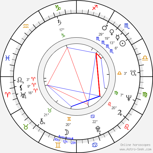 Veikko Mård birth chart, biography, wikipedia 2018, 2019