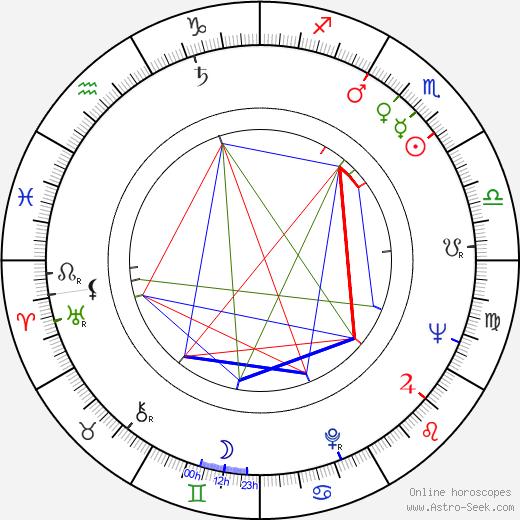 Veikko Mård astro natal birth chart, Veikko Mård horoscope, astrology