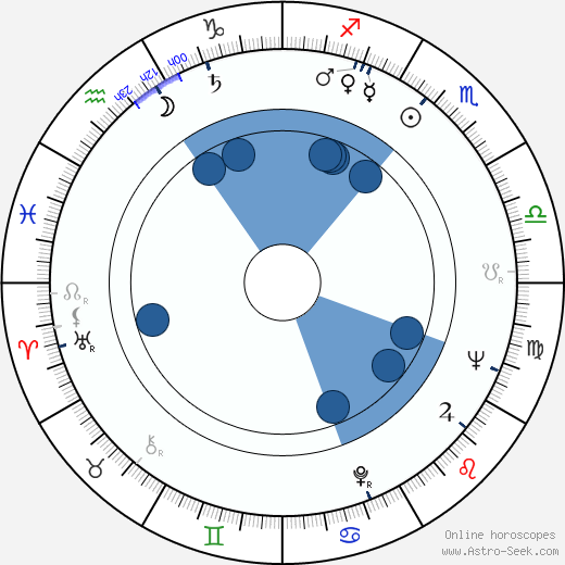 Esko Elstelä wikipedia, horoscope, astrology, instagram