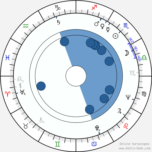 George Maciunas wikipedia, horoscope, astrology, instagram