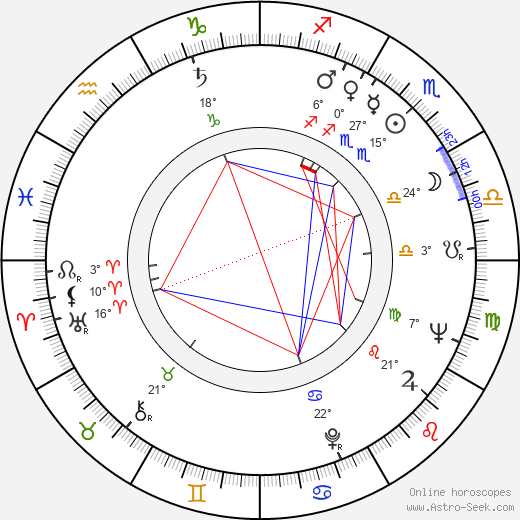 George Maciunas birth chart, biography, wikipedia 2019, 2020