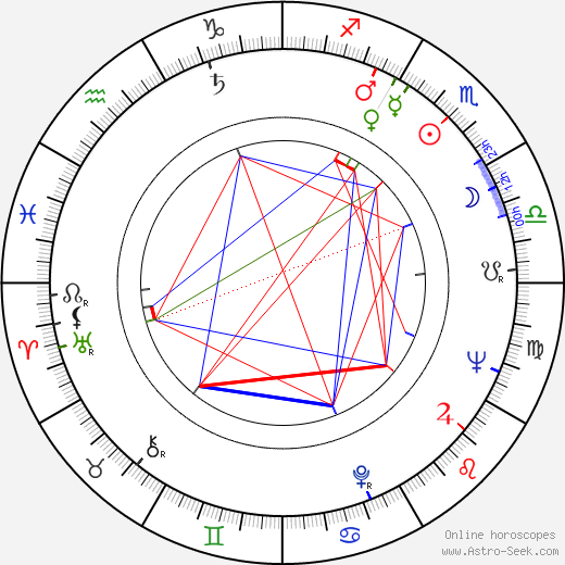 George Maciunas astro natal birth chart, George Maciunas horoscope, astrology