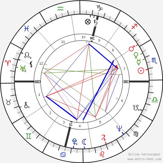 Gérard Barray astro natal birth chart, Gérard Barray horoscope, astrology