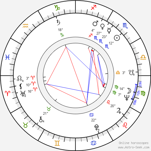 Ike Turner birth chart, biography, wikipedia 2020, 2021