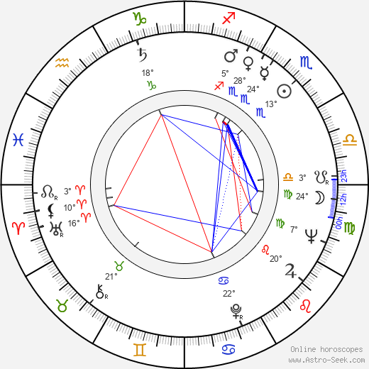 Mike Nichols birth chart, biography, wikipedia 2019, 2020
