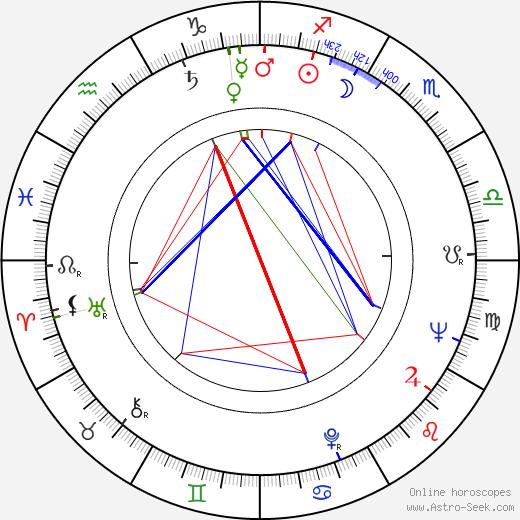 Bo Samuelsson день рождения гороскоп, Bo Samuelsson Натальная карта онлайн