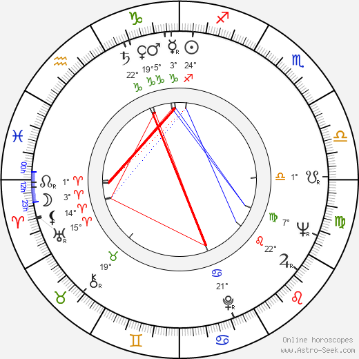 Dave Madden birth chart, biography, wikipedia 2020, 2021