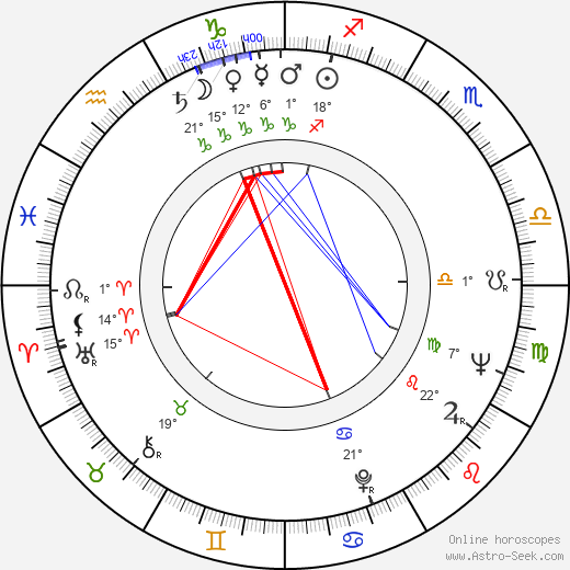 Etienne Périer birth chart, biography, wikipedia 2019, 2020