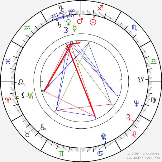 Etienne Périer astro natal birth chart, Etienne Périer horoscope, astrology