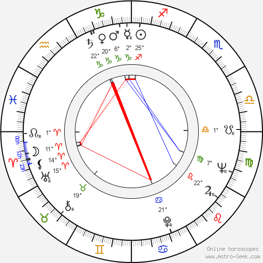 Eva Bosáková birth chart, biography, wikipedia 2020, 2021