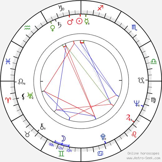 Eva Landlová tema natale, oroscopo, Eva Landlová oroscopi gratuiti, astrologia