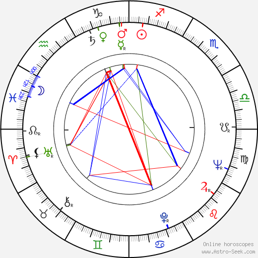 Evald Schorm birth chart, Evald Schorm astro natal horoscope, astrology