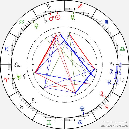 Fredric Hobbs astro natal birth chart, Fredric Hobbs horoscope, astrology