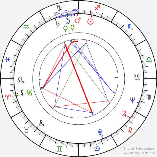 Fujiko Yamamoto astro natal birth chart, Fujiko Yamamoto horoscope, astrology