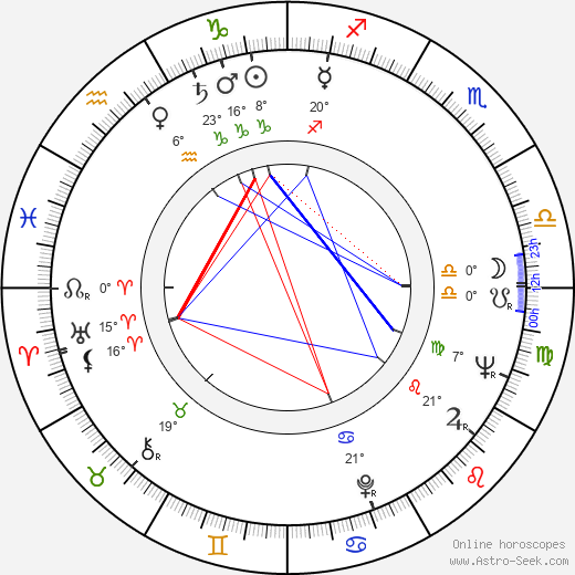 George Ardisson birth chart, biography, wikipedia 2020, 2021