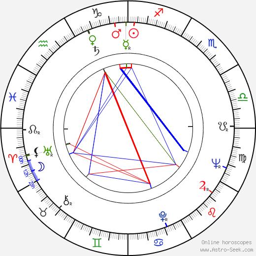 Gil Vidal день рождения гороскоп, Gil Vidal Натальная карта онлайн