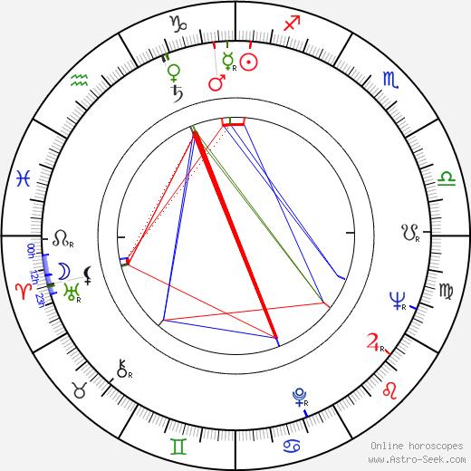 Гуннель Линдблум Gunnel Lindblom день рождения гороскоп, Gunnel Lindblom Натальная карта онлайн