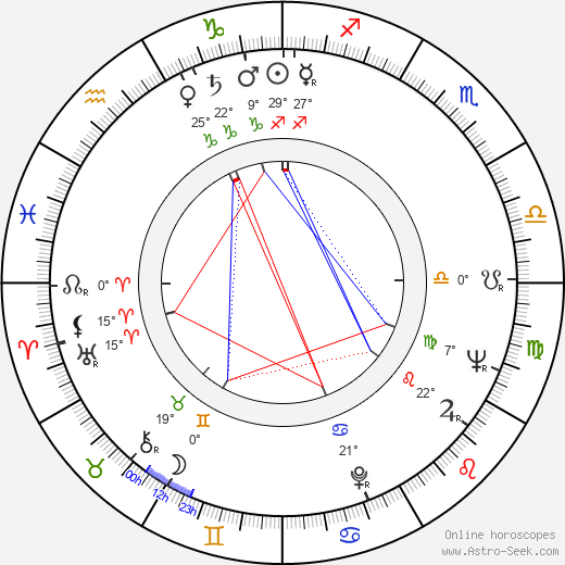 Heinz Schirk birth chart, biography, wikipedia 2018, 2019