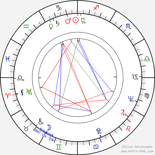 Heinz Schirk день рождения гороскоп, Heinz Schirk Натальная карта онлайн