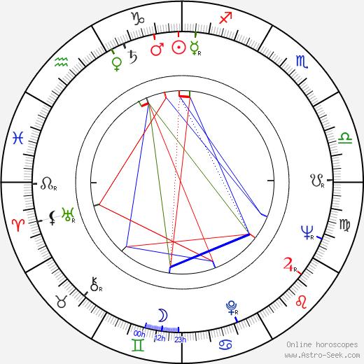 Jill Bennett birth chart, Jill Bennett astro natal horoscope, astrology