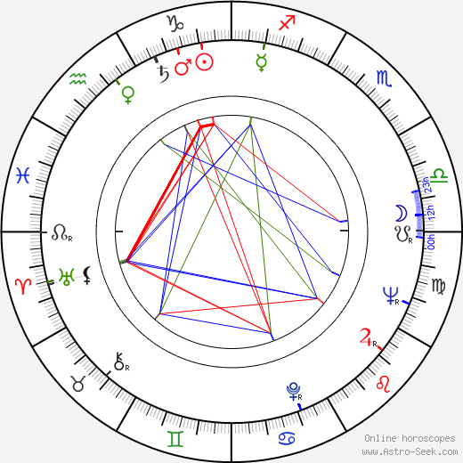 Jimmy Justice birth chart, Jimmy Justice astro natal horoscope, astrology