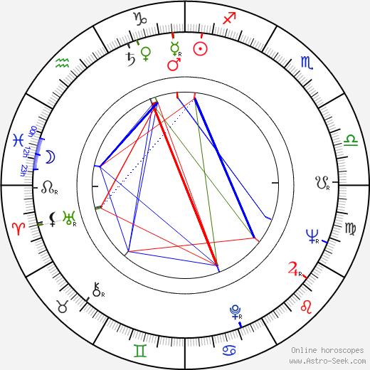 Jiří Blažek astro natal birth chart, Jiří Blažek horoscope, astrology