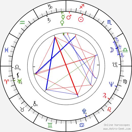 Kyôko Kagawa birth chart, Kyôko Kagawa astro natal horoscope, astrology