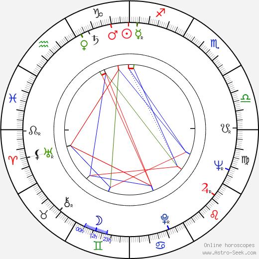 Lev Durov tema natale, oroscopo, Lev Durov oroscopi gratuiti, astrologia