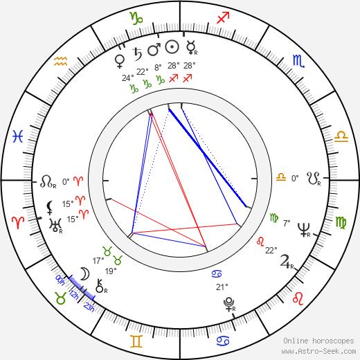 Moira Orfei birth chart, biography, wikipedia 2020, 2021