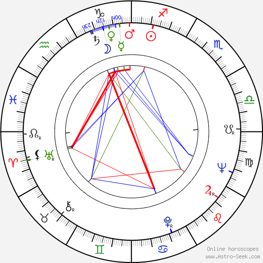 Rita Moreno astro natal birth chart, Rita Moreno horoscope, astrology