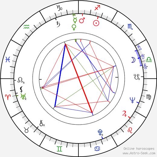 Romolo Guerrieri tema natale, oroscopo, Romolo Guerrieri oroscopi gratuiti, astrologia