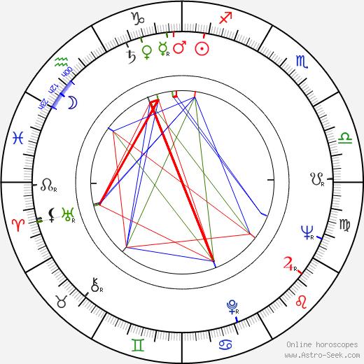 Stanislav Fišer birth chart, Stanislav Fišer astro natal horoscope, astrology