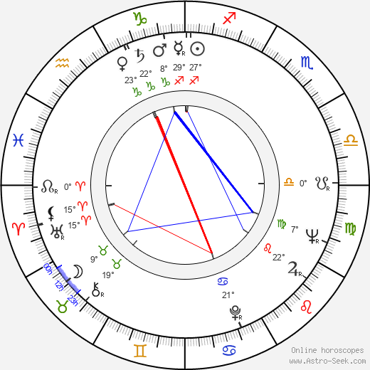 Terry Sanders birth chart, biography, wikipedia 2019, 2020