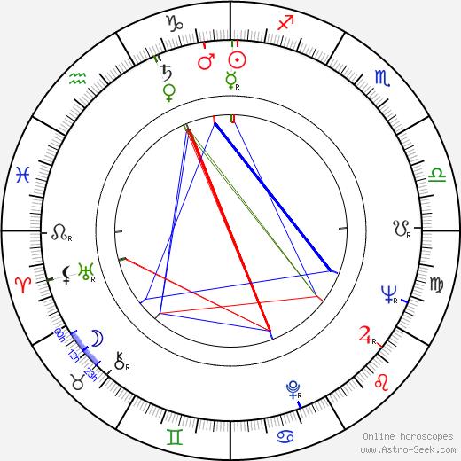 Terry Sanders astro natal birth chart, Terry Sanders horoscope, astrology