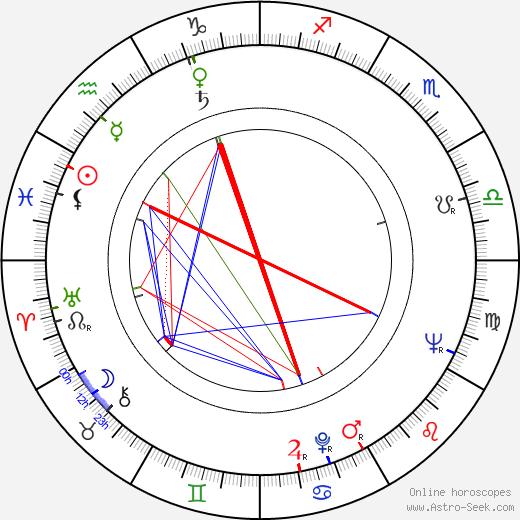 Aldo Sambrell tema natale, oroscopo, Aldo Sambrell oroscopi gratuiti, astrologia