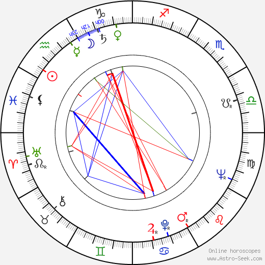 Brian Kelly astro natal birth chart, Brian Kelly horoscope, astrology