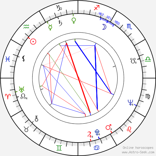 Cauby Peixoto tema natale, oroscopo, Cauby Peixoto oroscopi gratuiti, astrologia