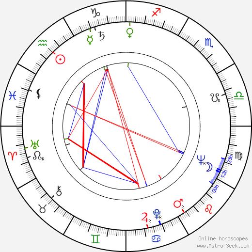 Evgeniy Gvozdev tema natale, oroscopo, Evgeniy Gvozdev oroscopi gratuiti, astrologia