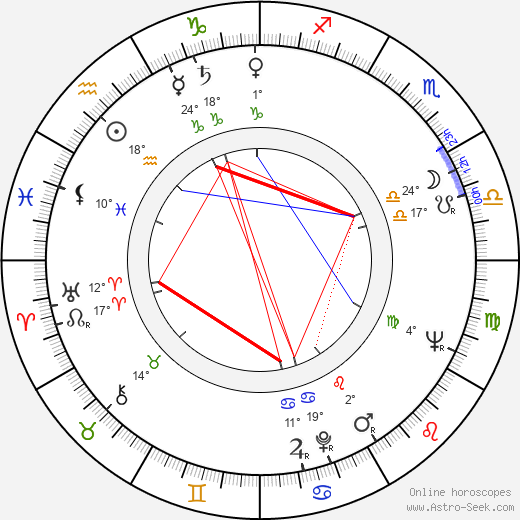 Gloria Talbott birth chart, biography, wikipedia 2020, 2021