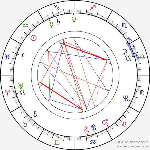 Gloria Talbott birth chart, Gloria Talbott astro natal horoscope, astrology