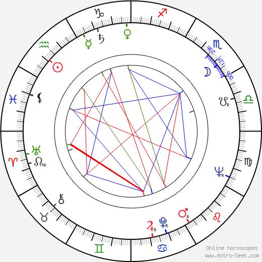 Jerry Denby astro natal birth chart, Jerry Denby horoscope, astrology