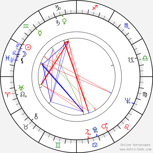 Laura Valenzuela день рождения гороскоп, Laura Valenzuela Натальная карта онлайн