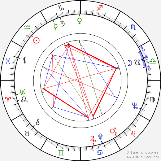 Teppo Riihimäki birth chart, Teppo Riihimäki astro natal horoscope, astrology