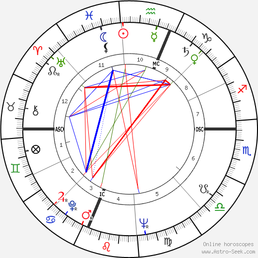 Toni Morrison tema natale, oroscopo, Toni Morrison oroscopi gratuiti, astrologia