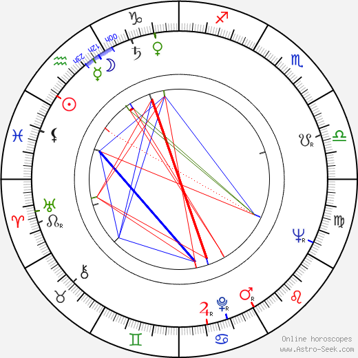 Zdeněk Marat birth chart, Zdeněk Marat astro natal horoscope, astrology