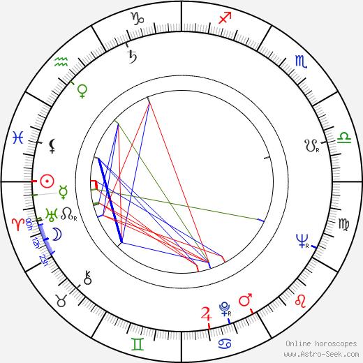 Bohuslav Drozd tema natale, oroscopo, Bohuslav Drozd oroscopi gratuiti, astrologia