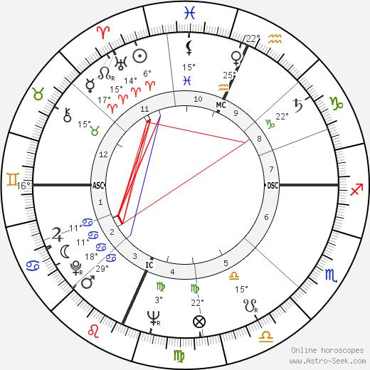 David Janssen tema natale, biography, Biografia da Wikipedia 2019, 2020